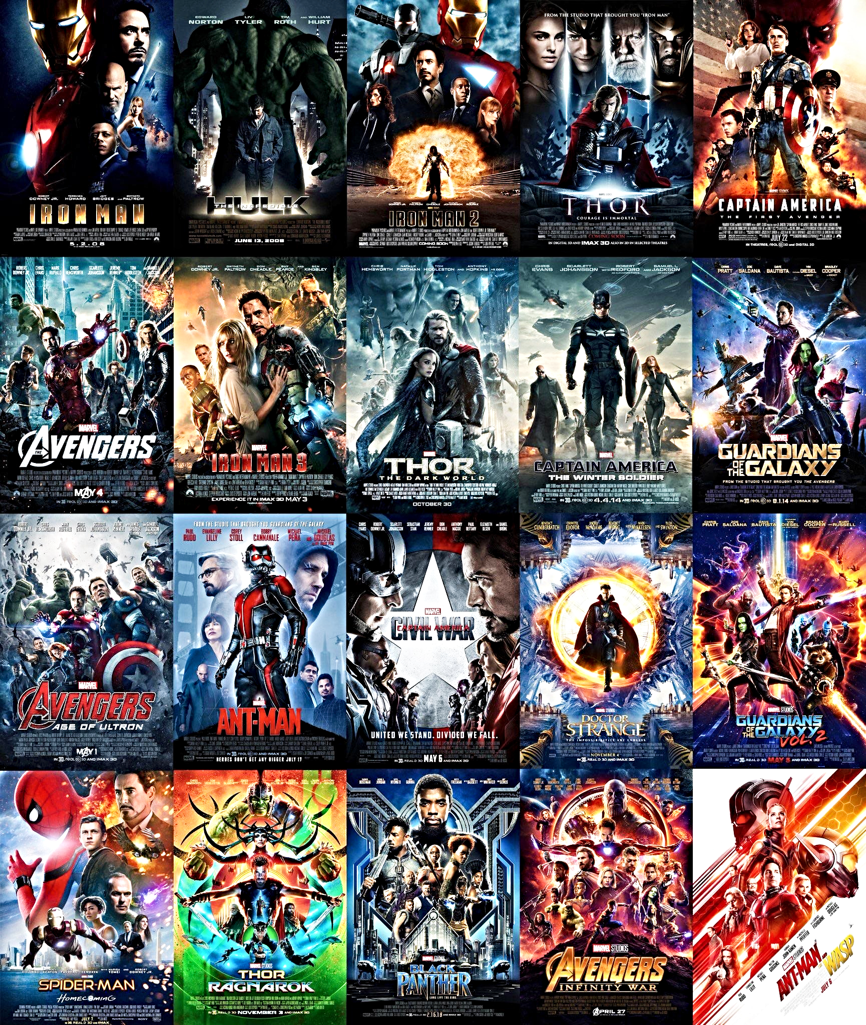 List: The Longest Marvel Movie Run Times for All 23 MCU Films (By Mins)